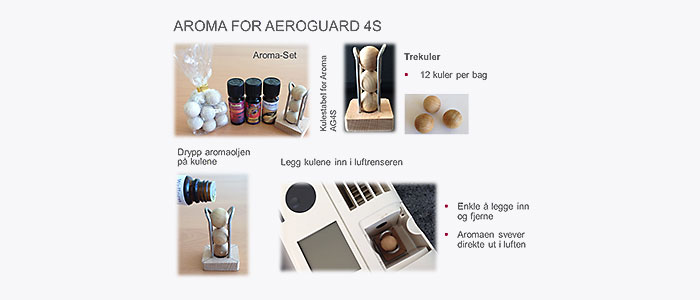Aeroguard 4S